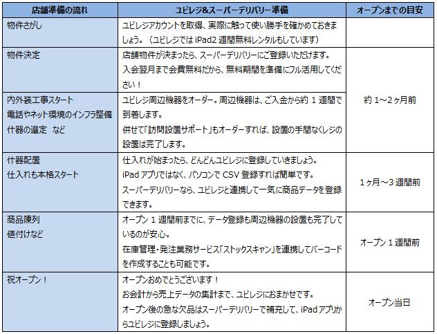 スケジュール表_2